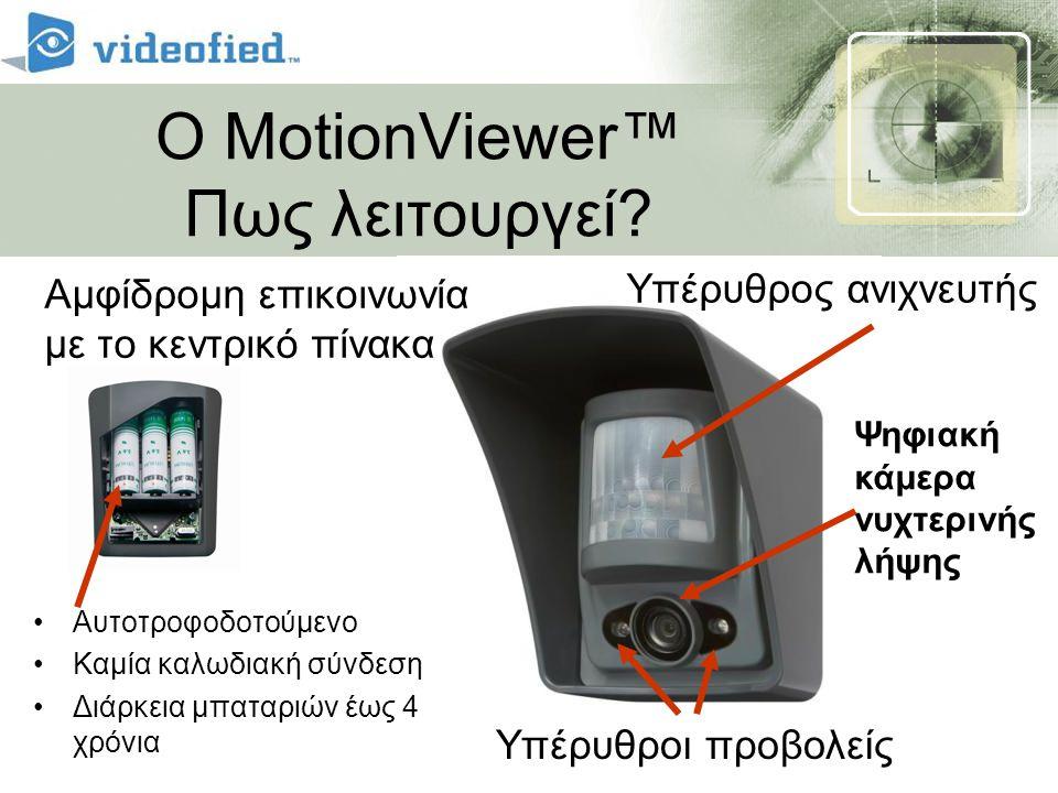Ο MotionViewer™ Πως λειτουργεί