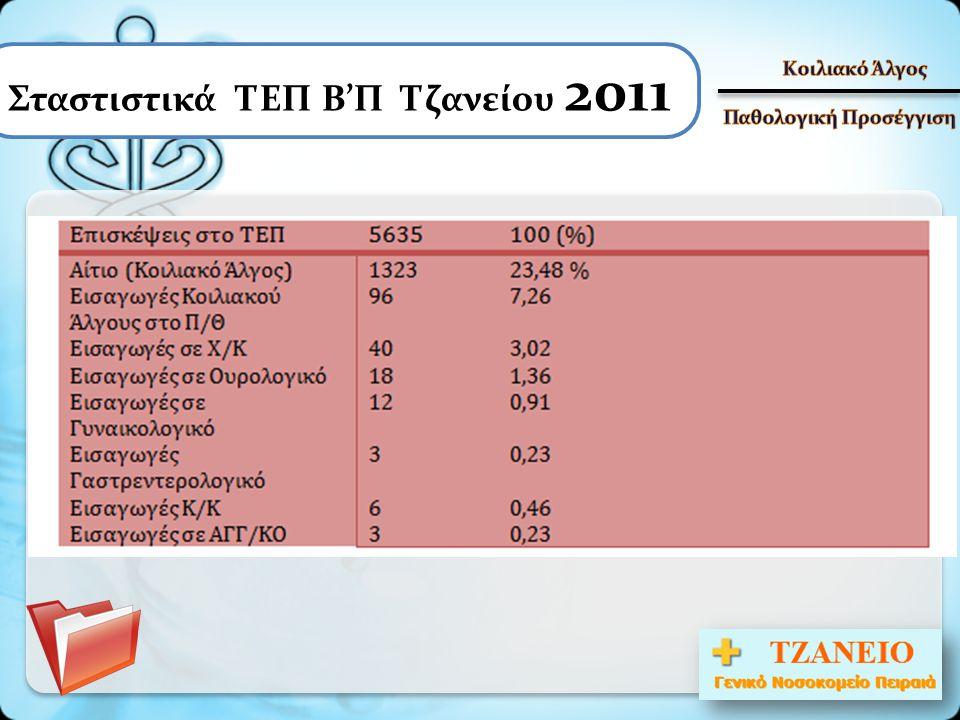 Σταστιστικά ΤΕΠ Β'Π Τζανείου 2011