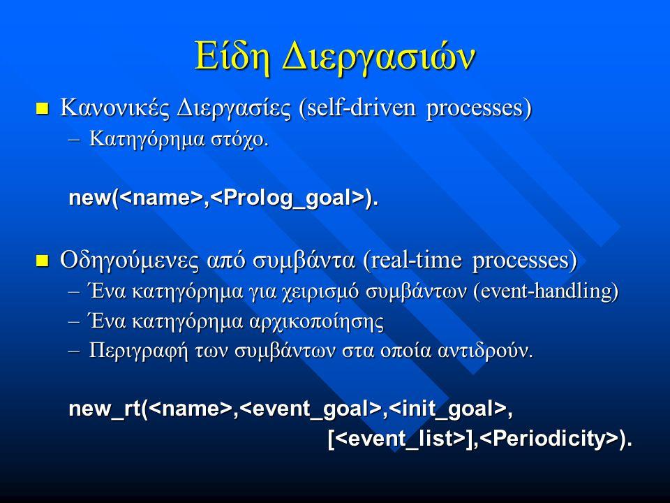 Είδη Διεργασιών Κανονικές Διεργασίες (self-driven processes)