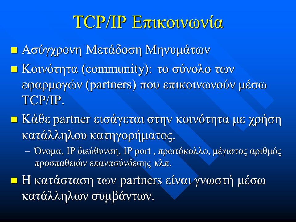 TCP/IP Επικοινωνία Ασύγχρονη Μετάδοση Μηνυμάτων
