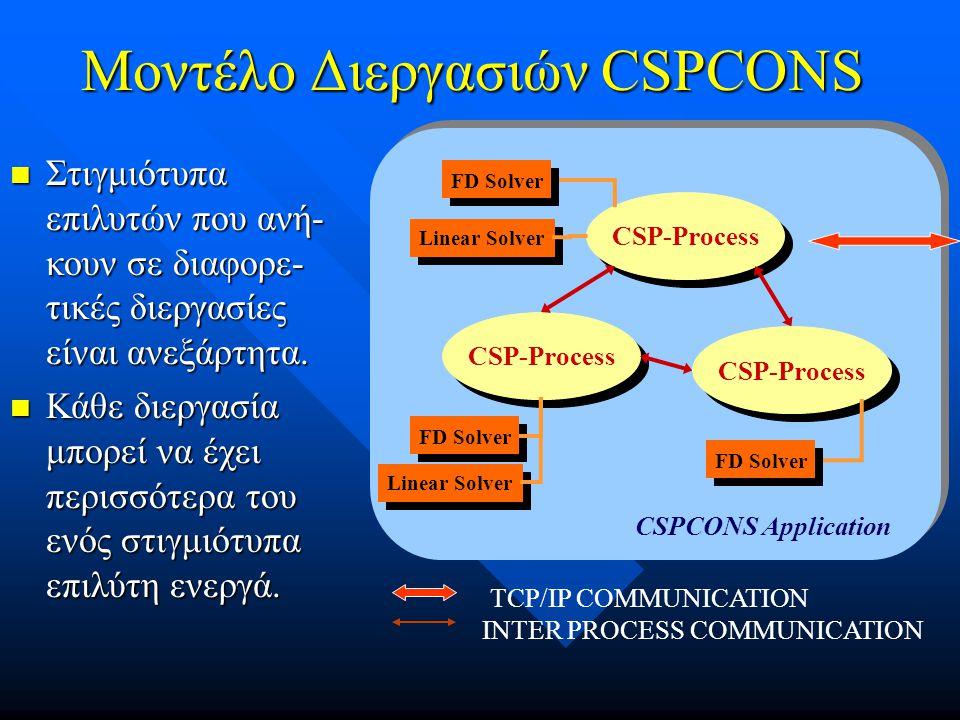 Μοντέλο Διεργασιών CSPCONS