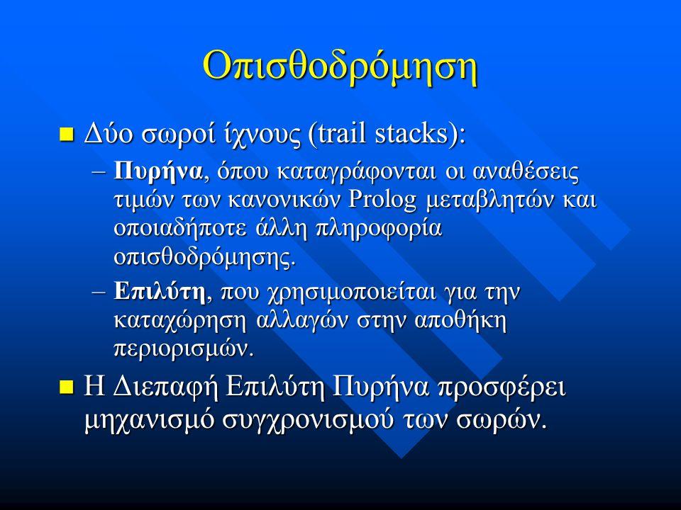 Οπισθοδρόμηση Δύο σωροί ίχνους (trail stacks):