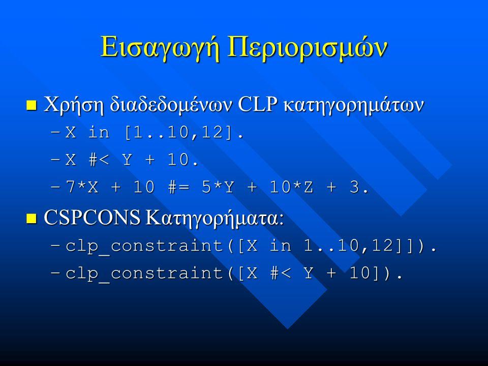 Εισαγωγή Περιορισμών Χρήση διαδεδομένων CLP κατηγορημάτων