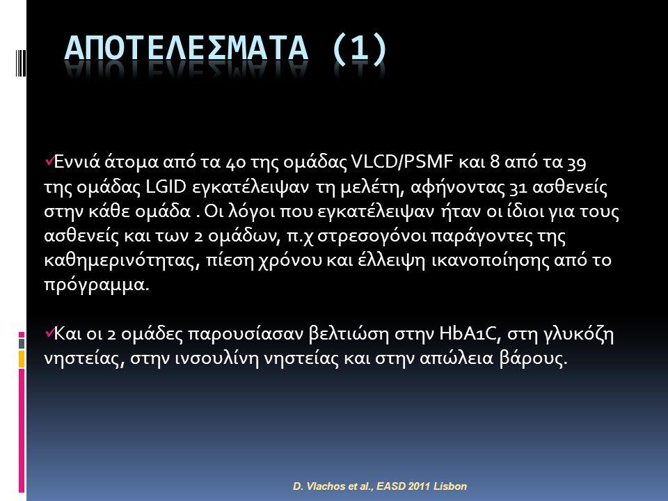 ΑΠΟΤΕΛΕΣΜΑΤΑ (1)