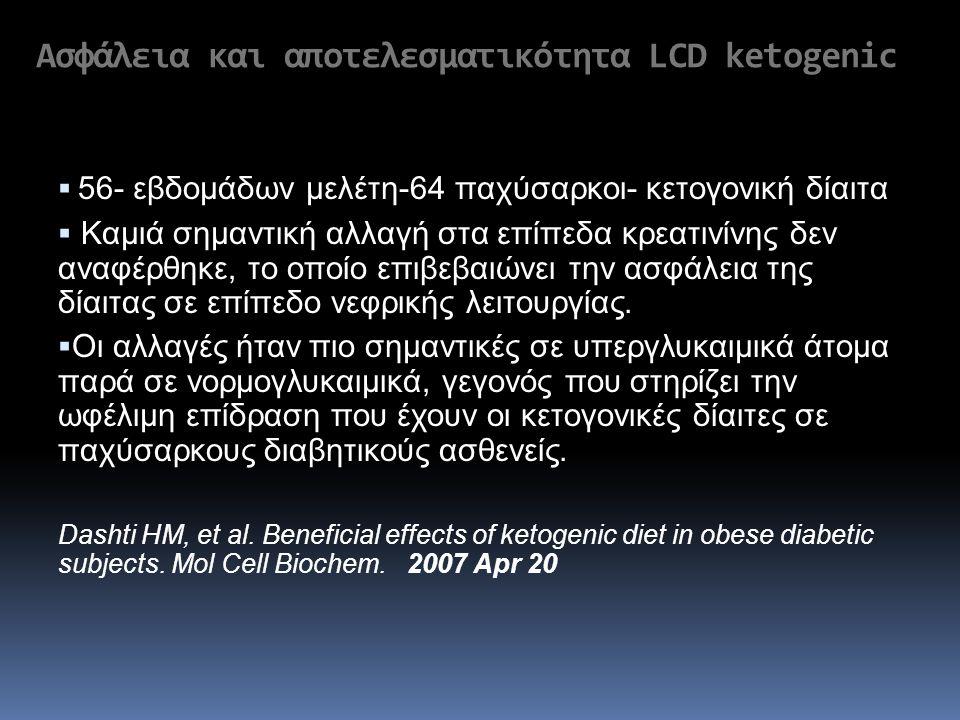 Ασφάλεια και αποτελεσματικότητα LCD ketogenic