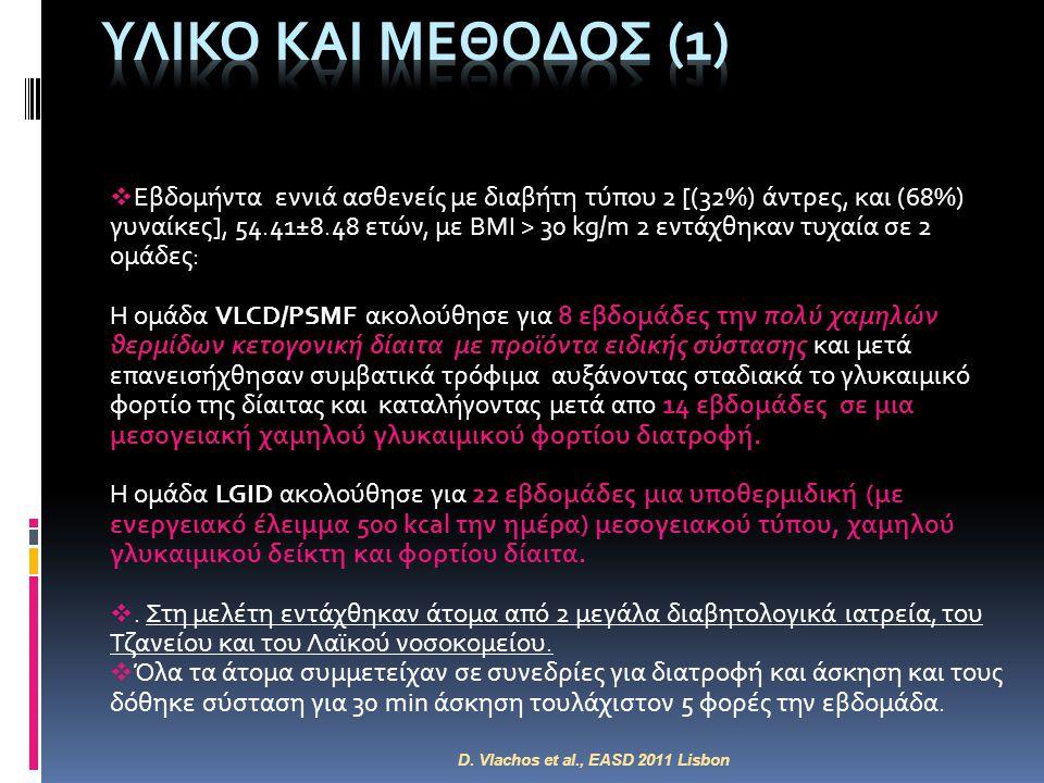 ΥΛΙΚΟ ΚΑΙ ΜΕΘΟΔΟσ (1)