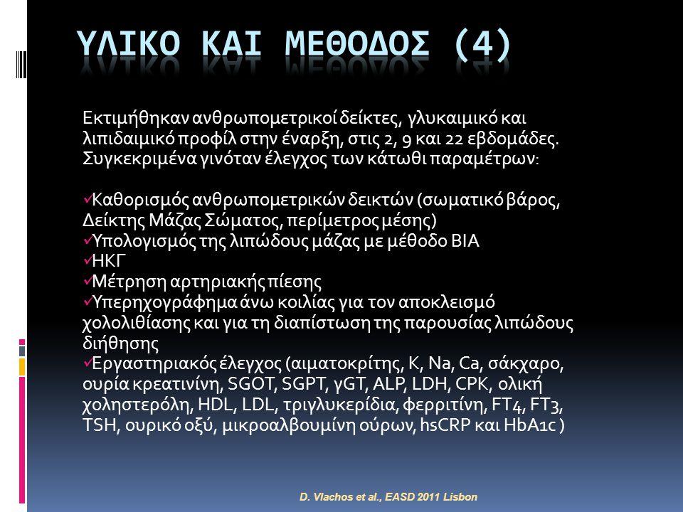 ΥΛΙΚΟ ΚΑΙ ΜΕΘΟΔΟΣ (4)
