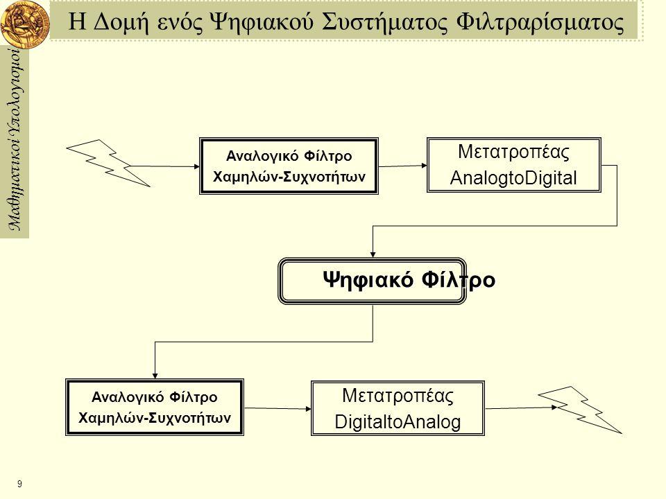 Η Δομή ενός Ψηφιακού Συστήματος Φιλτραρίσματος