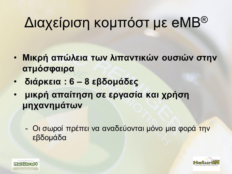 Διαχείριση κομπόστ με eMB®