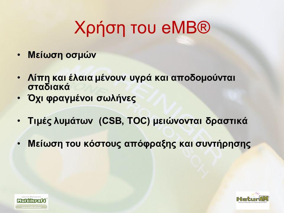 Χρήση του eMB® Μείωση οσμών