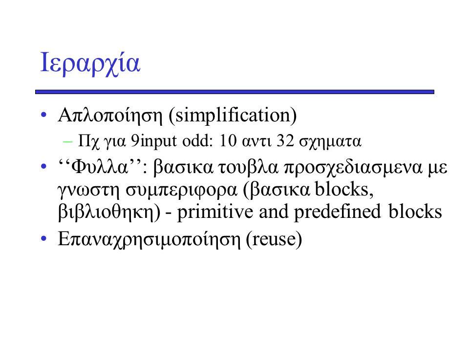 Ιεραρχία Απλοποίηση (simplification)