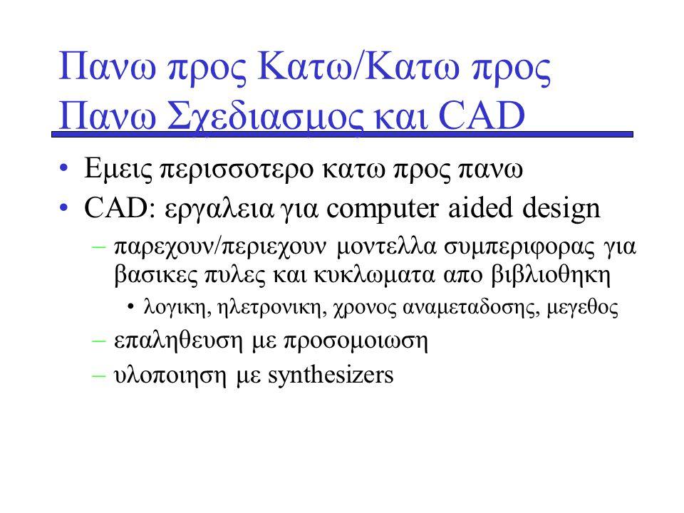 Πανω προς Κατω/Κατω προς Πανω Σχεδιασμος και CAD