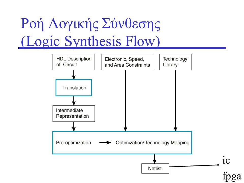 Ροή Λογικής Σύνθεσης (Logic Synthesis Flow)