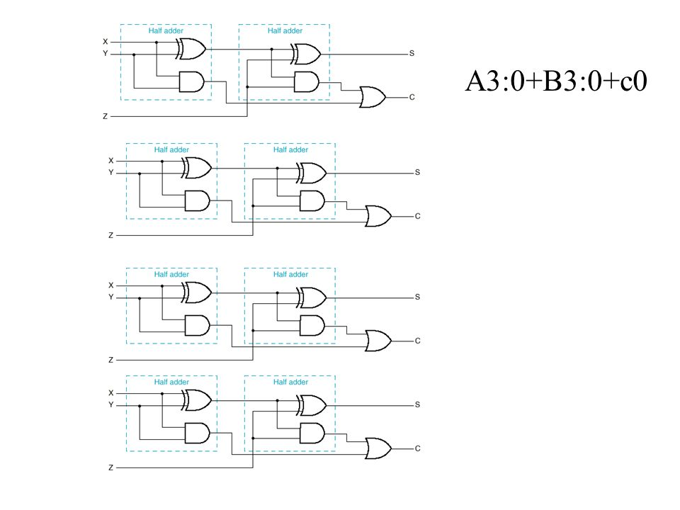A3:0+B3:0+c0