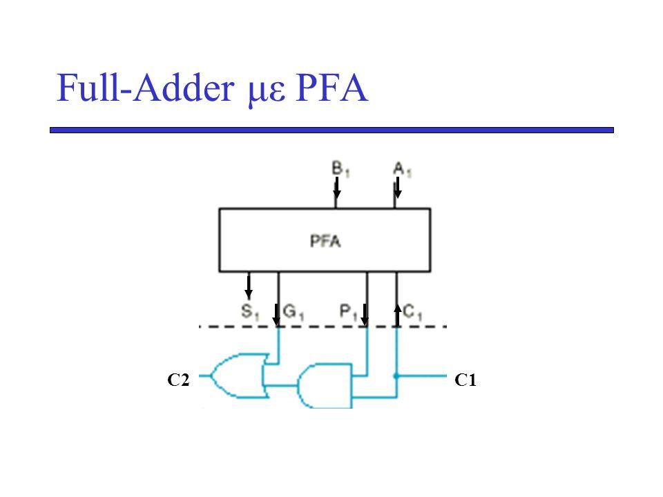 Full-Adder με PFA C2 C1