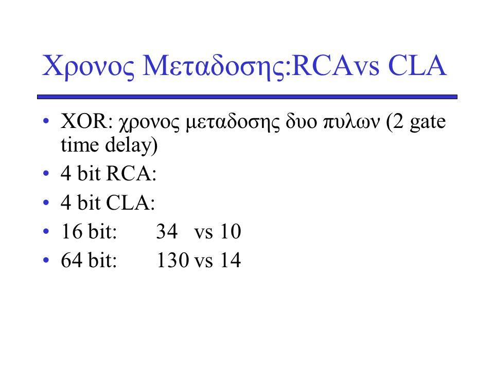 Xρονος Μεταδοσης:RCAvs CLA