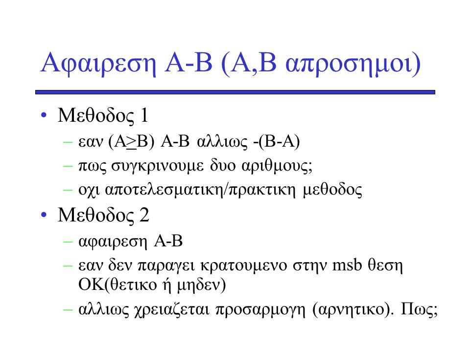Αφαιρεση Α-Β (Α,Β απροσημοι)