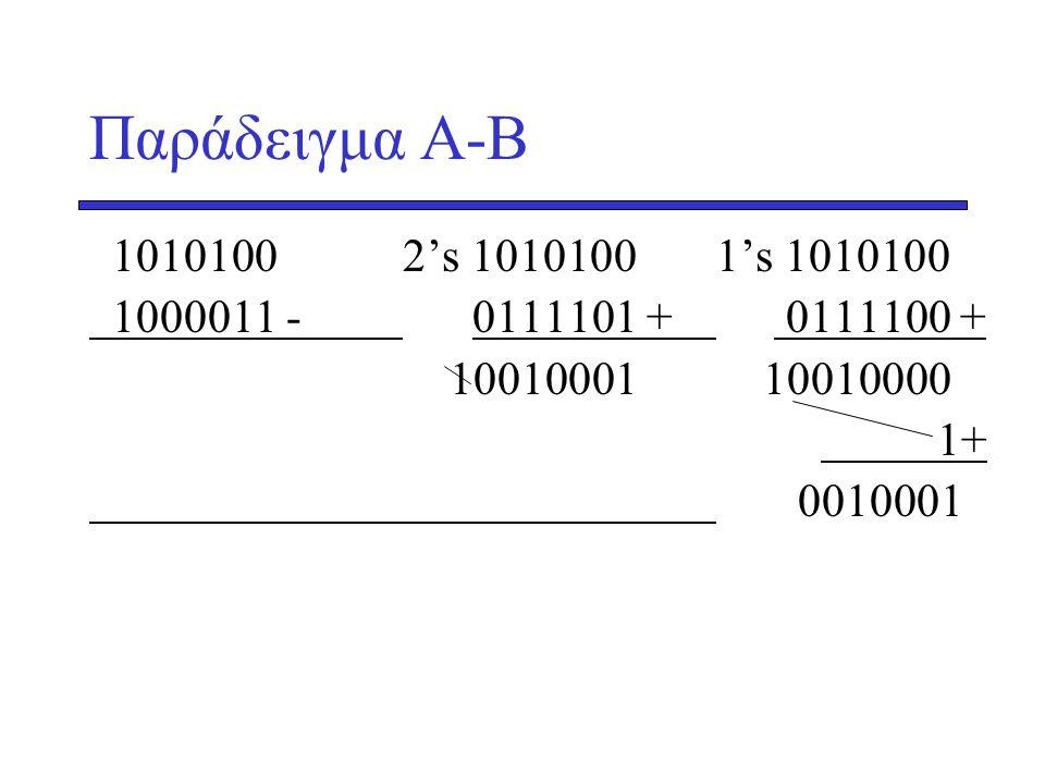 Παράδειγμα A-B 1010100 2's 1010100 1's 1010100. 1000011 - 0111101 + 0111100 + 10010001 10010000.
