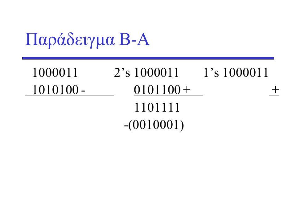 Παράδειγμα Β-Α 1000011 2's 100001 1 1's 1000011. 1010100 - 0101100 + 0101011 +