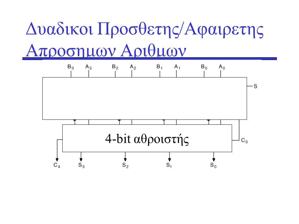 Δυαδικοι Προσθετης/Αφαιρετης Απροσημων Αριθμων