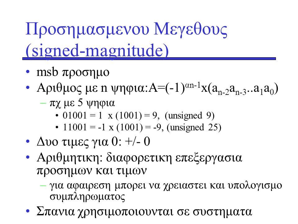 Προσημασμενου Μεγεθους (signed-magnitude)