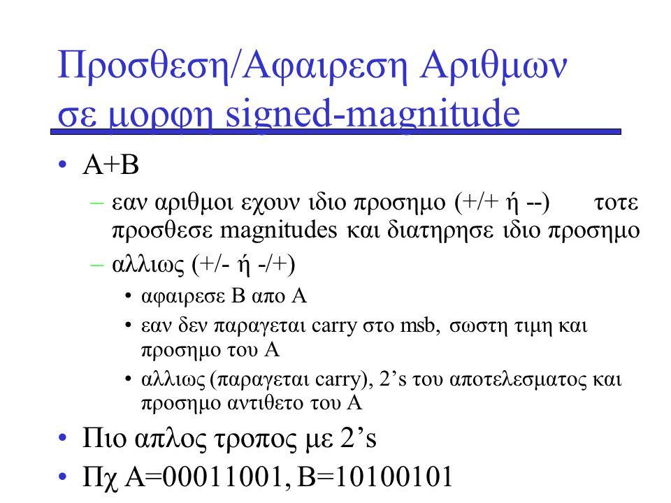 Προσθεση/Αφαιρεση Αριθμων σε μορφη signed-magnitude