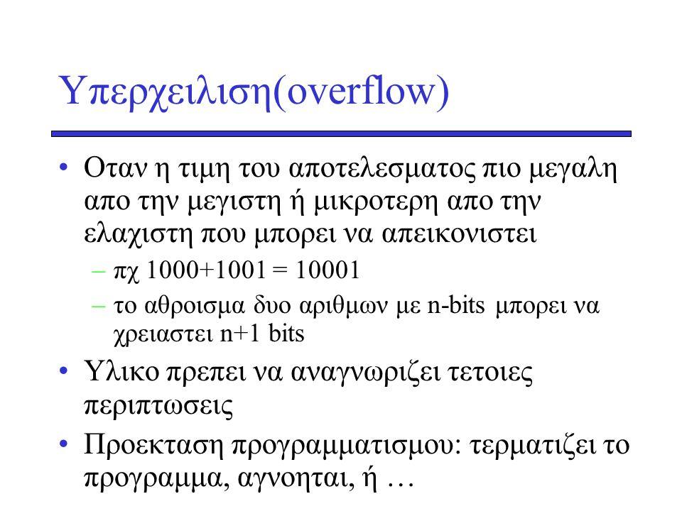 Yπερχειλιση(overflow)