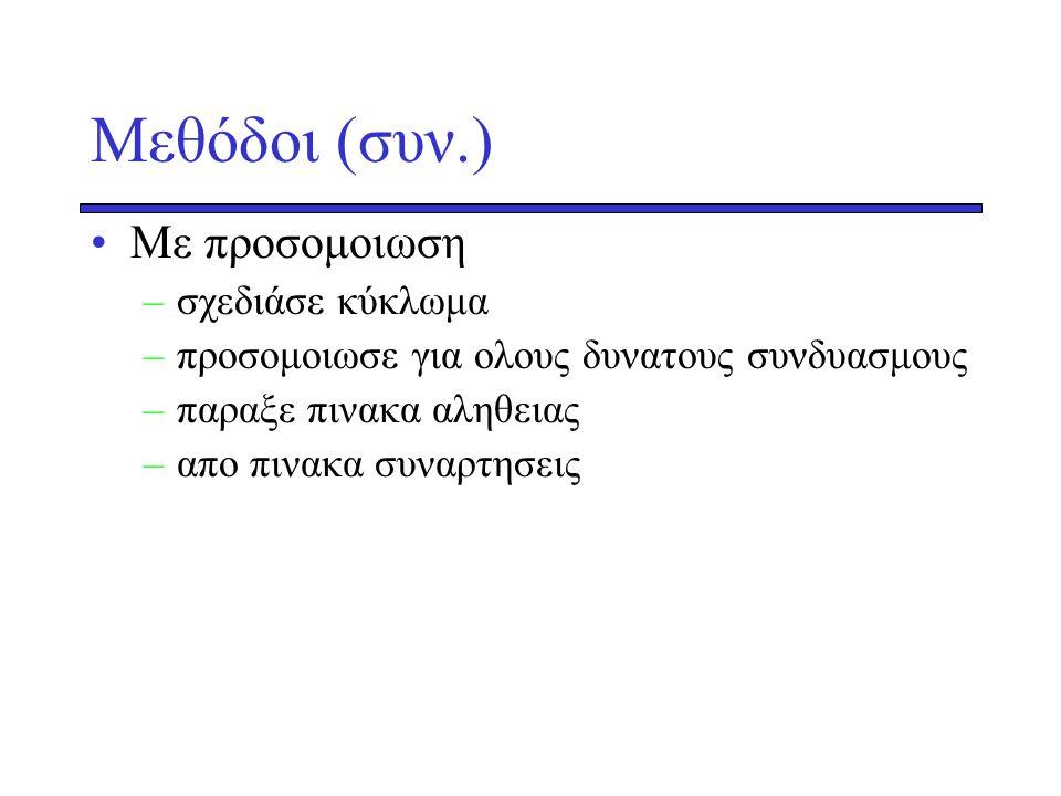 Μεθόδοι (συν.) Με προσομοιωση σχεδιάσε κύκλωμα