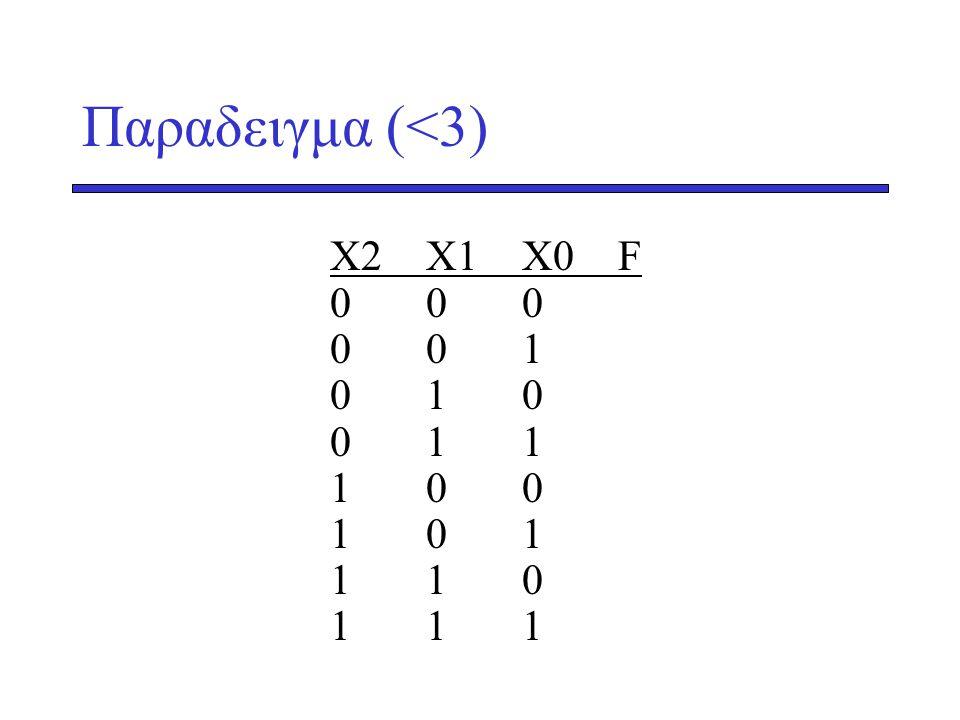 Παραδειγμα (<3) X2 X1 X0 F 0 0 0 0 0 1 0 1 0 0 1 1 1 0 0 1 0 1