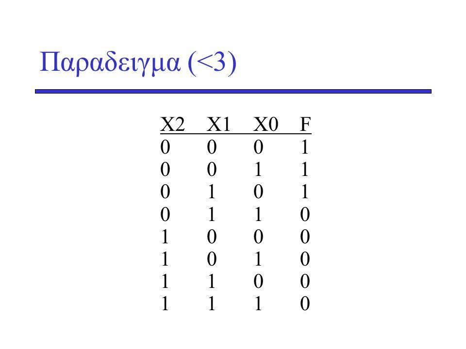 Παραδειγμα (<3) X2 X1 X0 F 0 0 0 1 0 0 1 1 0 1 0 1 0 1 1 0 1 0 0 0