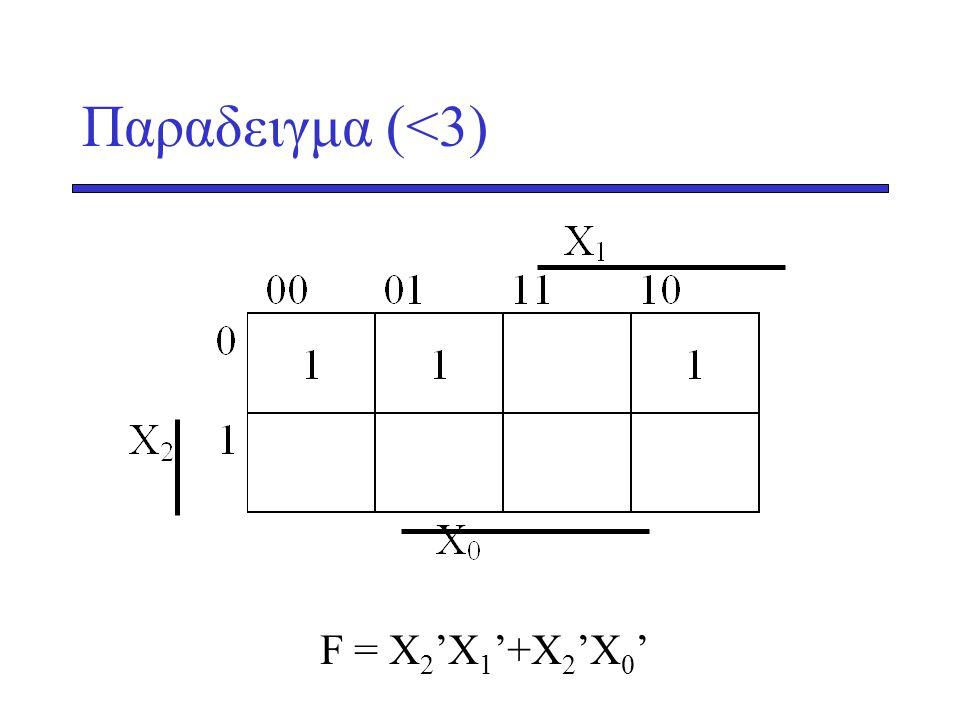 Παραδειγμα (<3) F = X2'X1'+X2'X0'