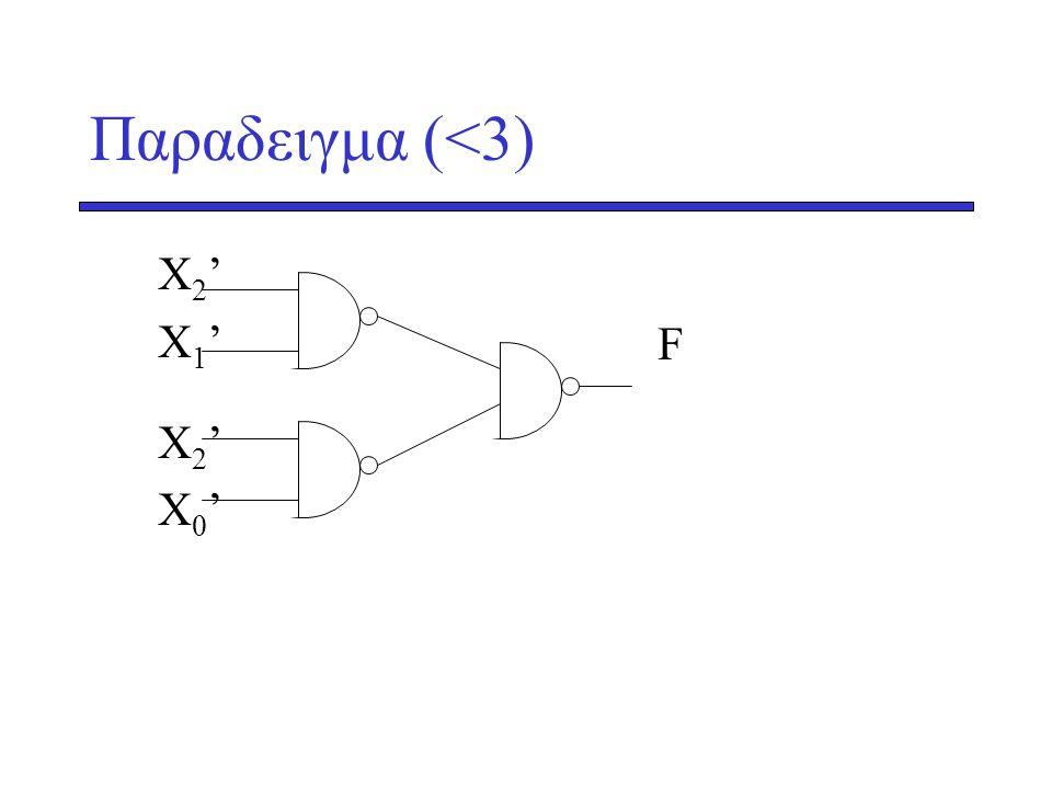 Παραδειγμα (<3) X2' X1' X0' F