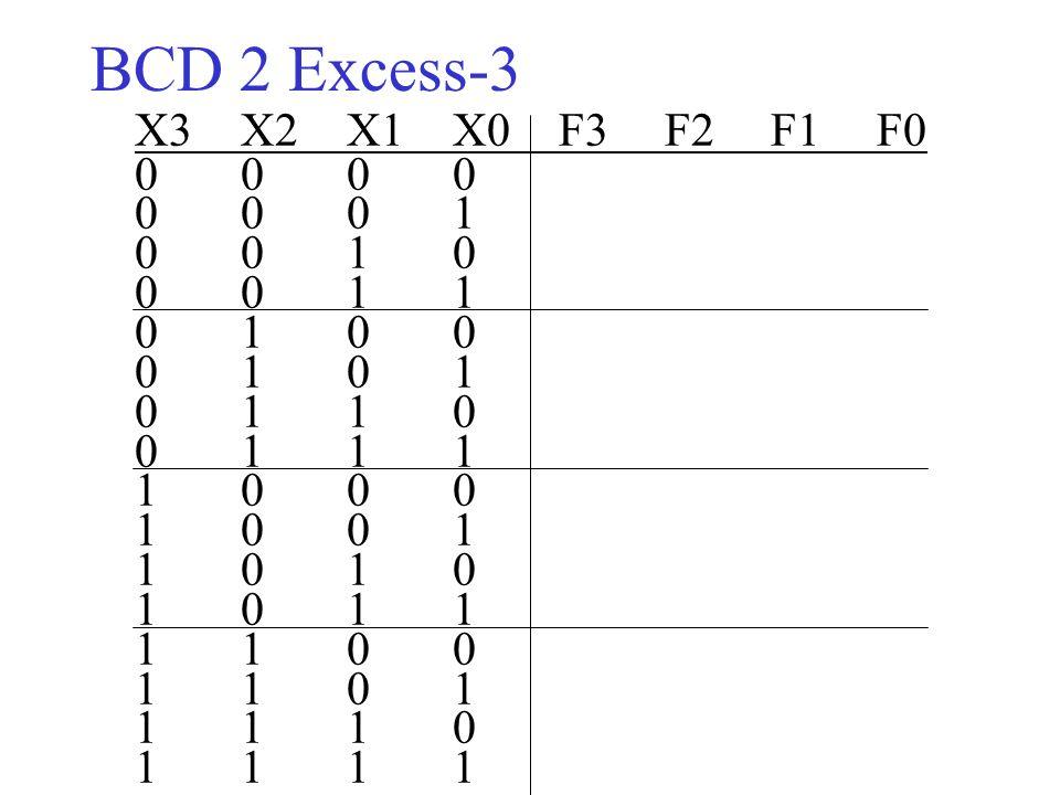 ΒCD 2 Excess-3 X3 X2 X1 X0 F3 F2 F1 F0. 0 0 0 0. 0 0 0 1. 0 0 1 0. 0 0 1 1. 0 1 0 0. 0 1 0 1.