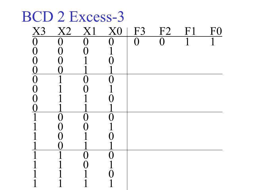 ΒCD 2 Excess-3 X3 X2 X1 X0 F3 F2 F1 F0. 0 0 0 0 0 0 1 1. 0 0 0 1. 0 0 1 0. 0 0 1 1. 0 1 0 0. 0 1 0 1.