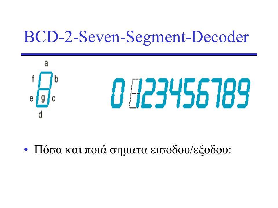 BCD-2-Seven-Segment-Decoder