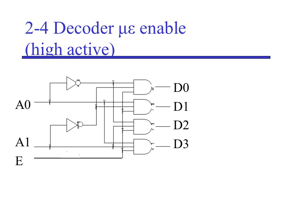 2-4 Decoder με enable (high active)