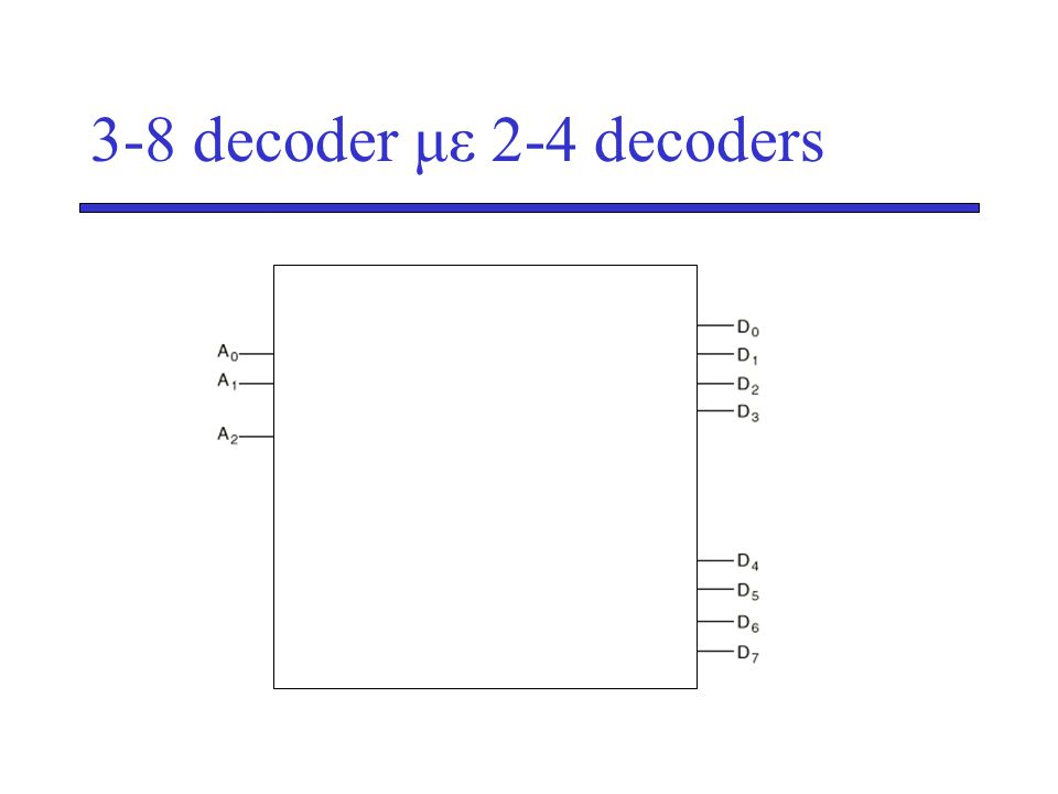 3-8 decoder με 2-4 decoders