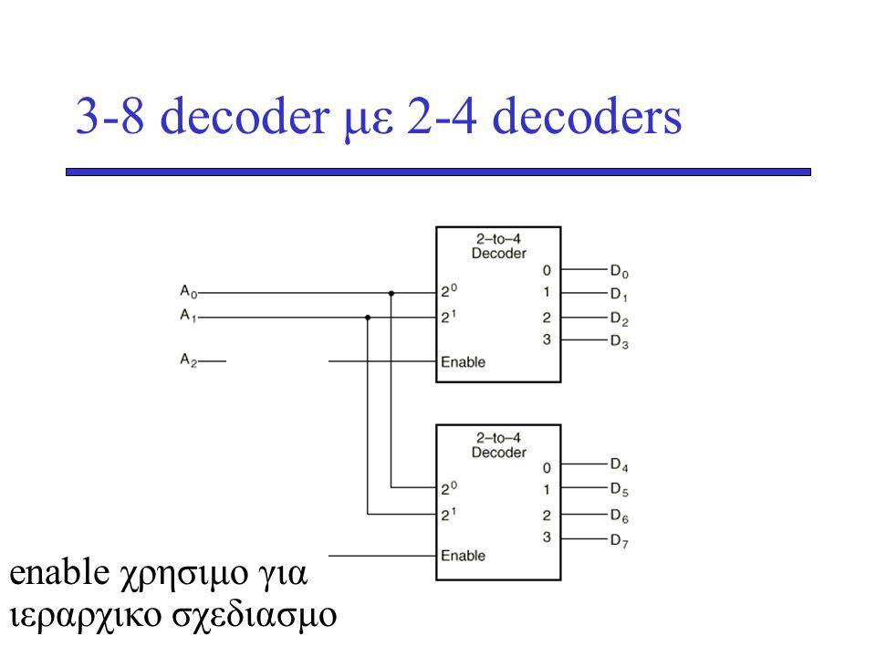 3-8 decoder με 2-4 decoders enable χρησιμο για ιεραρχικο σχεδιασμο