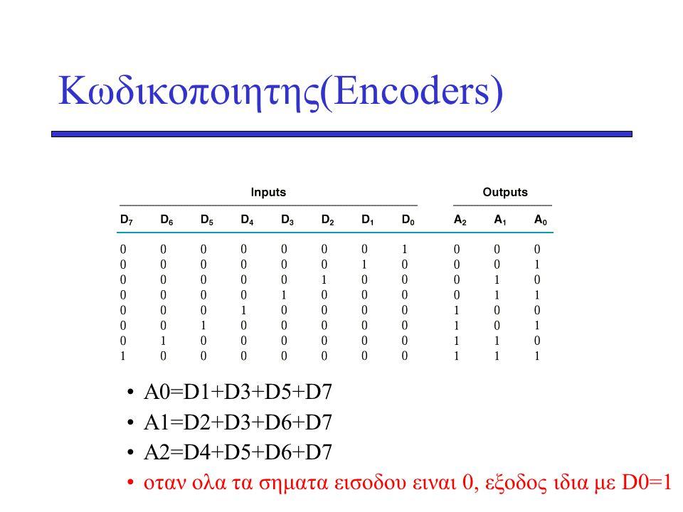 Κωδικοποιητης(Encoders)