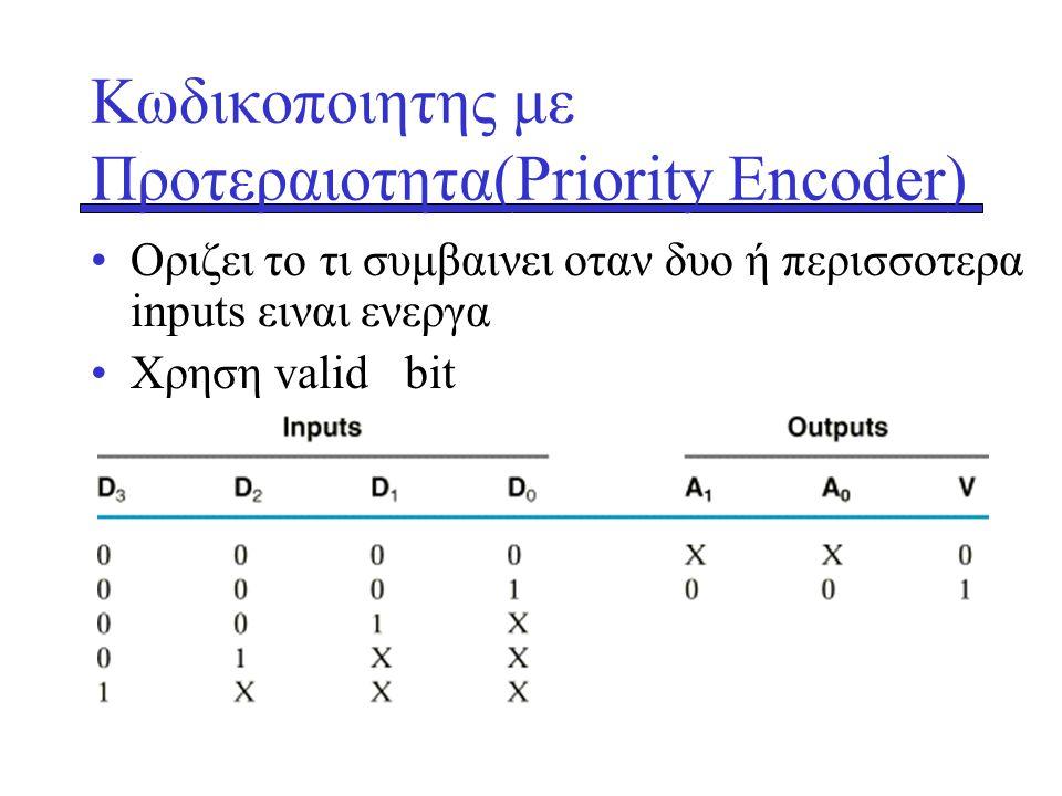 Κωδικοποιητης με Προτεραιοτητα(Priority Encoder)