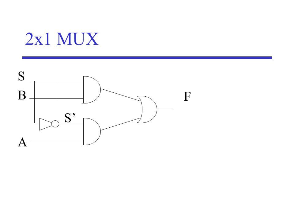 2x1 MUX S B A F S'