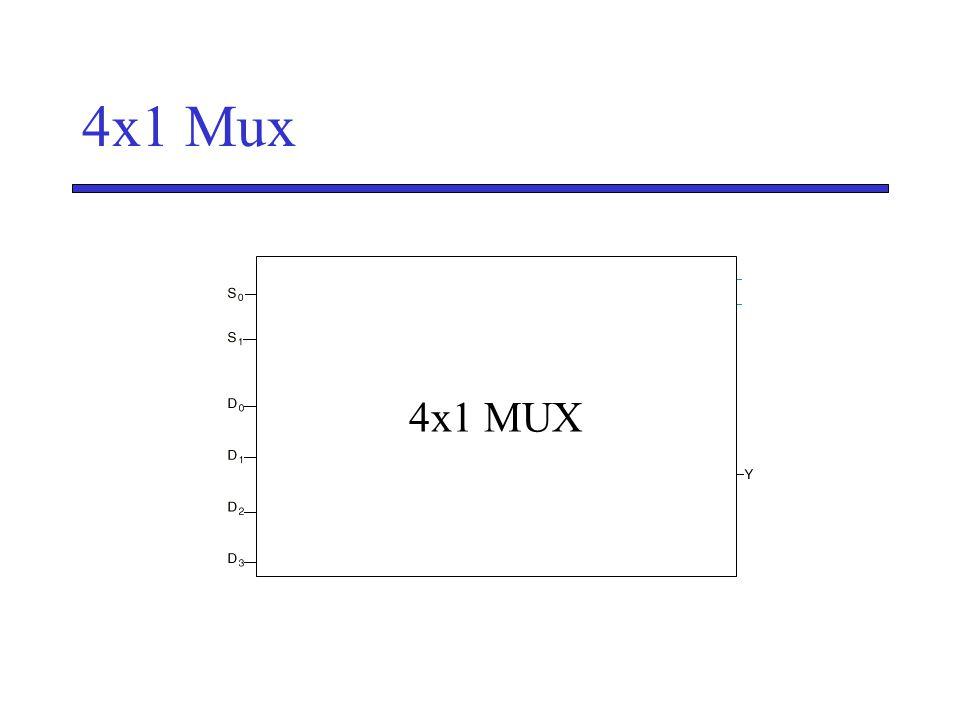 4x1 Mux 4x1 MUX