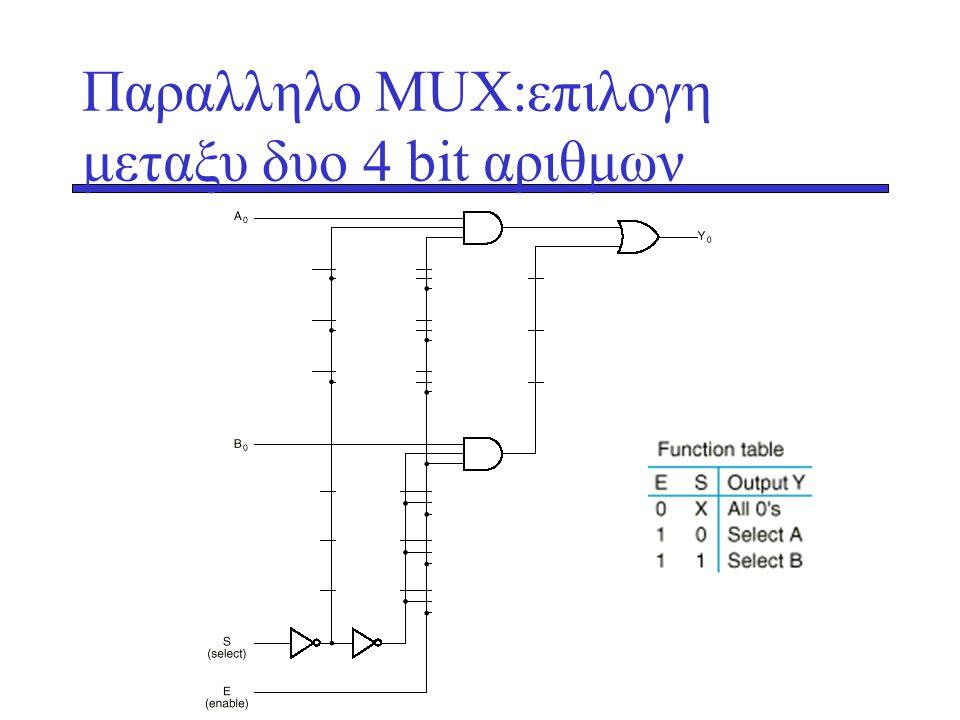Παραλληλο ΜUX:επιλογη μεταξυ δυο 4 bit αριθμων