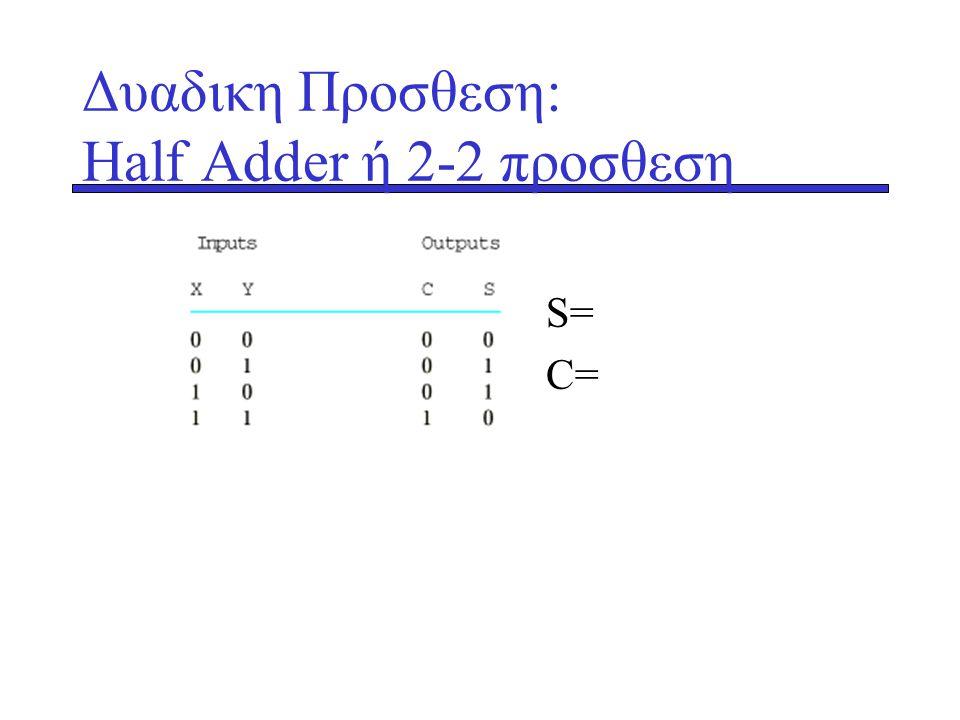 Δυαδικη Προσθεση: Ηalf Adder ή 2-2 προσθεση