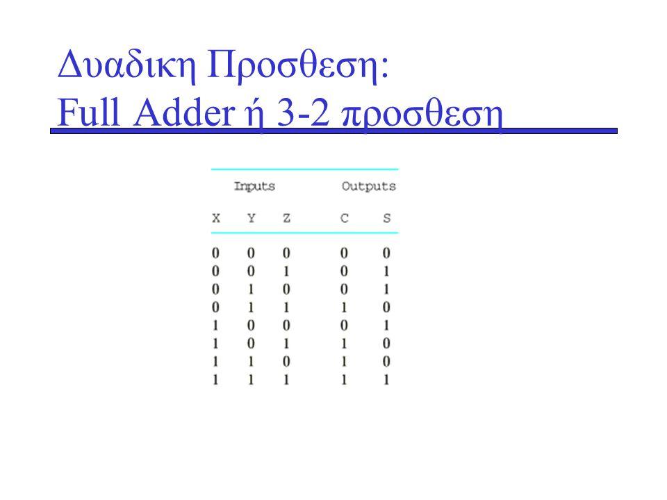 Δυαδικη Προσθεση: Full Adder ή 3-2 προσθεση