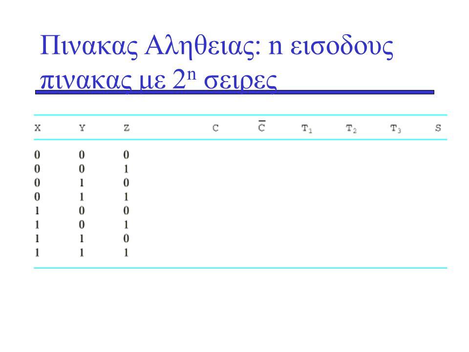Πινακας Αληθειας: n εισοδους πινακας με 2n σειρες