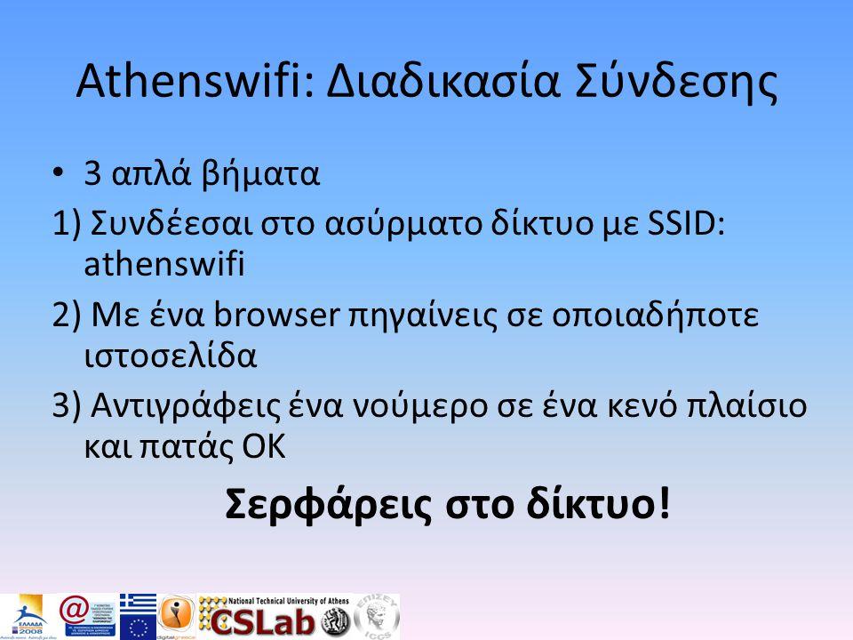 Athenswifi: Διαδικασία Σύνδεσης