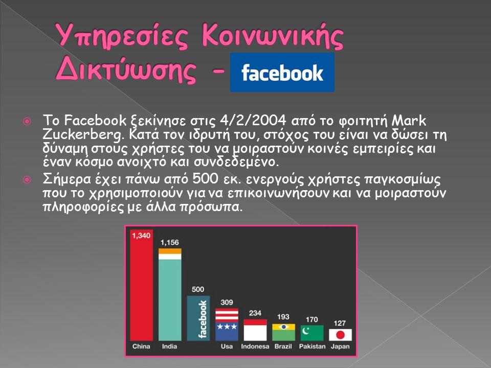 Υπηρεσίες Κοινωνικής Δικτύωσης -