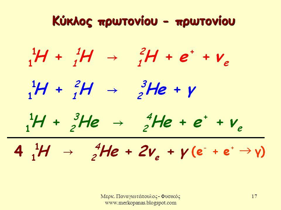 Κύκλος πρωτονίου - πρωτονίου