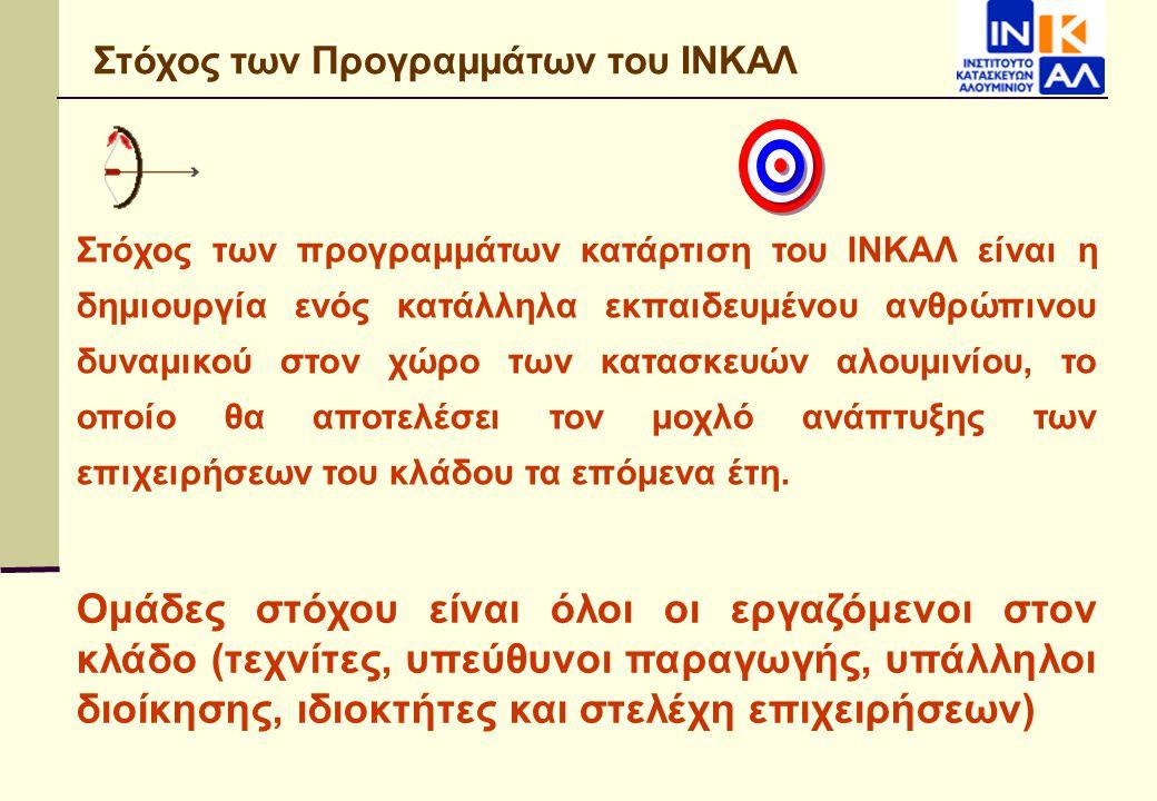 Στόχος των Προγραμμάτων του ΙΝΚΑΛ